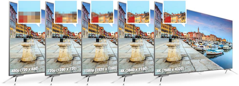 480p vs 720p vs 1080p vs 4k vs 8k meilleure résolution écran