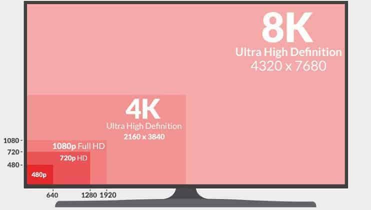 720p-vs-1080p-vs-4k-vs-8k