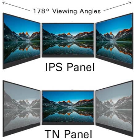 écran ips et écran tn