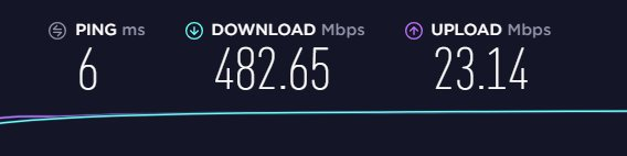 bitrate upload streaming twitch