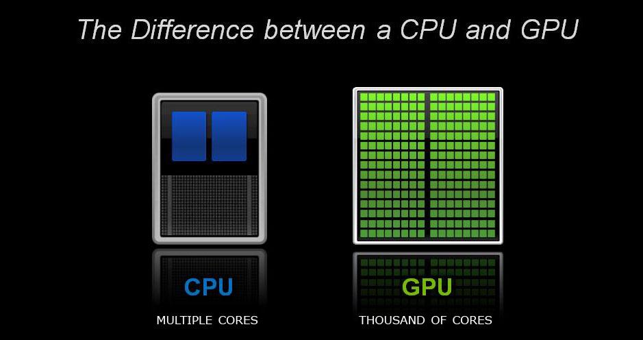 Les cœurs CUDA, ou pourquoi choisir Nvidia