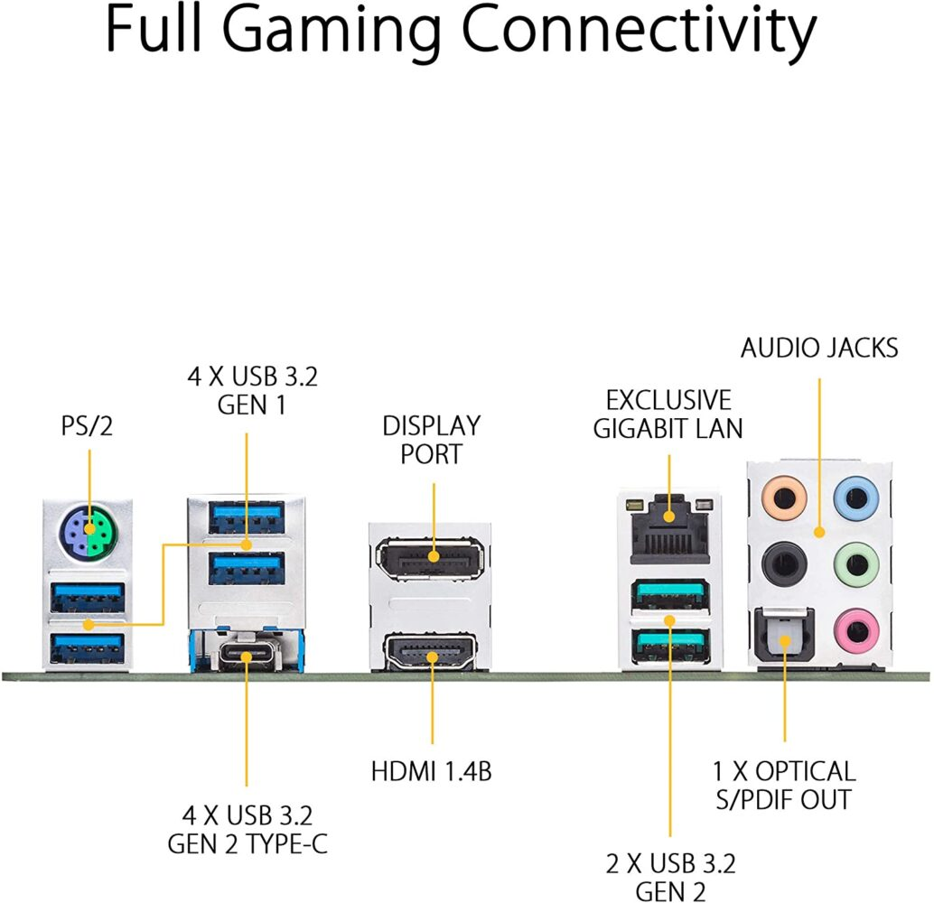 ASUS AM4 TUF Gaming X570 Plus ports
