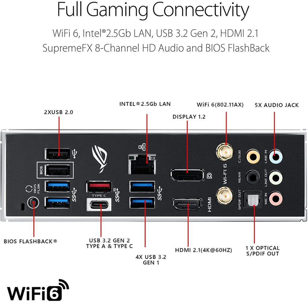 ASUS ROG STRIX B550 F Gaming ports
