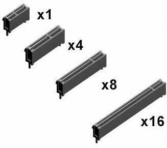 Explication des voies PCIe : Que signifient x1, x4, x8 et x16 ?