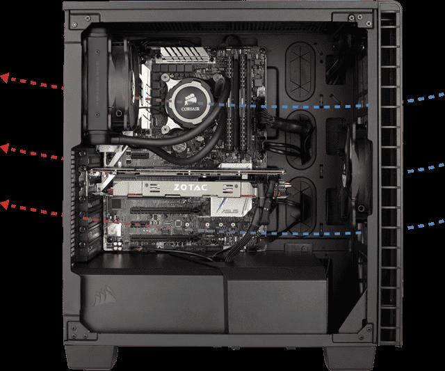 Ventilation Boitier PC